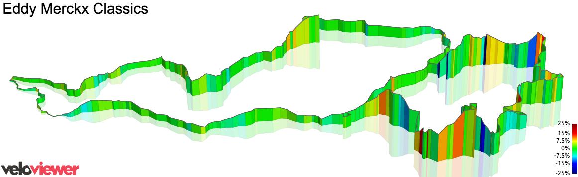 Eddy Merckx Classic, Höhenprofil, Steigung, Strecke, Rennrad
