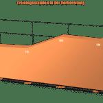 Training, MSR300, Mecklenburger Seenrunde, Umfang