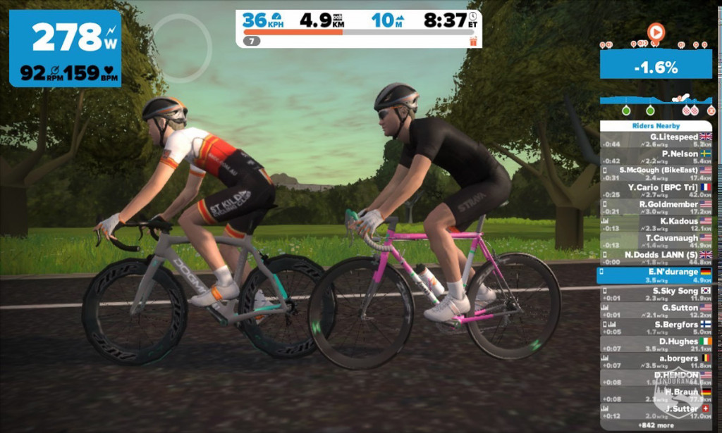 Zwift, Gozwift, Rollentrainer, Richmond, Watopia, Training